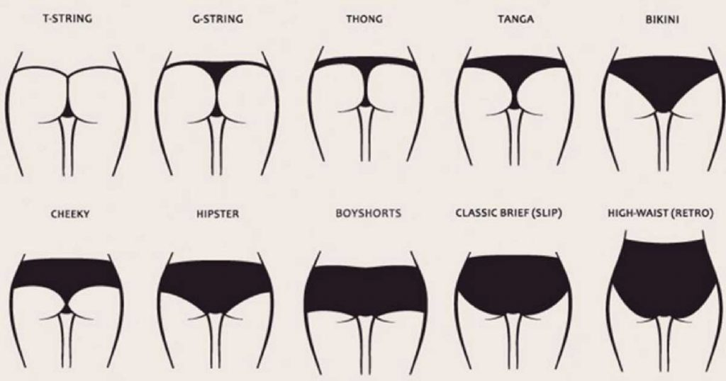 Types Of Women's Underwear