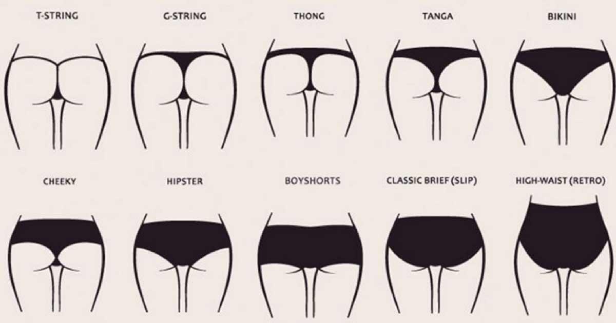 Types Of Women's Underwear